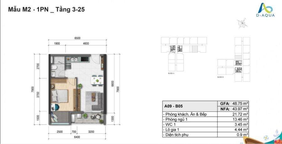 Layout Can 1Pn