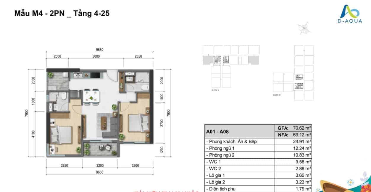 Layout Can 2Pn M1